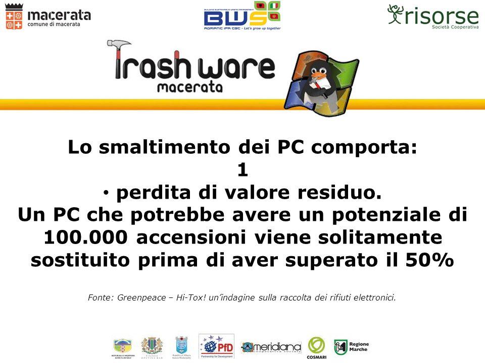 Lo smaltimento dei PC comporta: 1 perdita di valore residuo. Un PC che potrebbe avere un potenziale di 100.000 accensioni viene solitamente sostituito