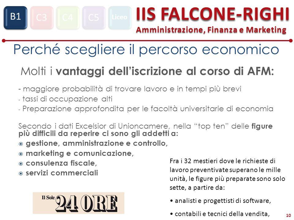 C3C4C5 IIS FALCONE-RIGHI Amministrazione, Finanza e Marketing S1 B1 Liceo 10 Perché scegliere il percorso economico Molti i vantaggi delliscrizione al