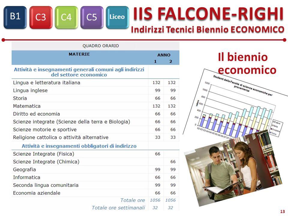 Indirizzi Tecnici Biennio ECONOMICO C3C4C5 IIS FALCONE-RIGHI S1 B1 Liceo 13 Il biennio economico