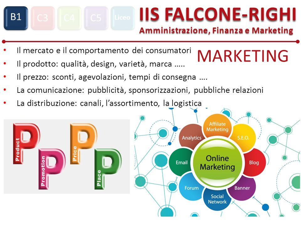 C3C4C5 IIS FALCONE-RIGHI Amministrazione, Finanza e Marketing S1 B1 Liceo MARKETING Il mercato e il comportamento dei consumatori Il prodotto: qualità