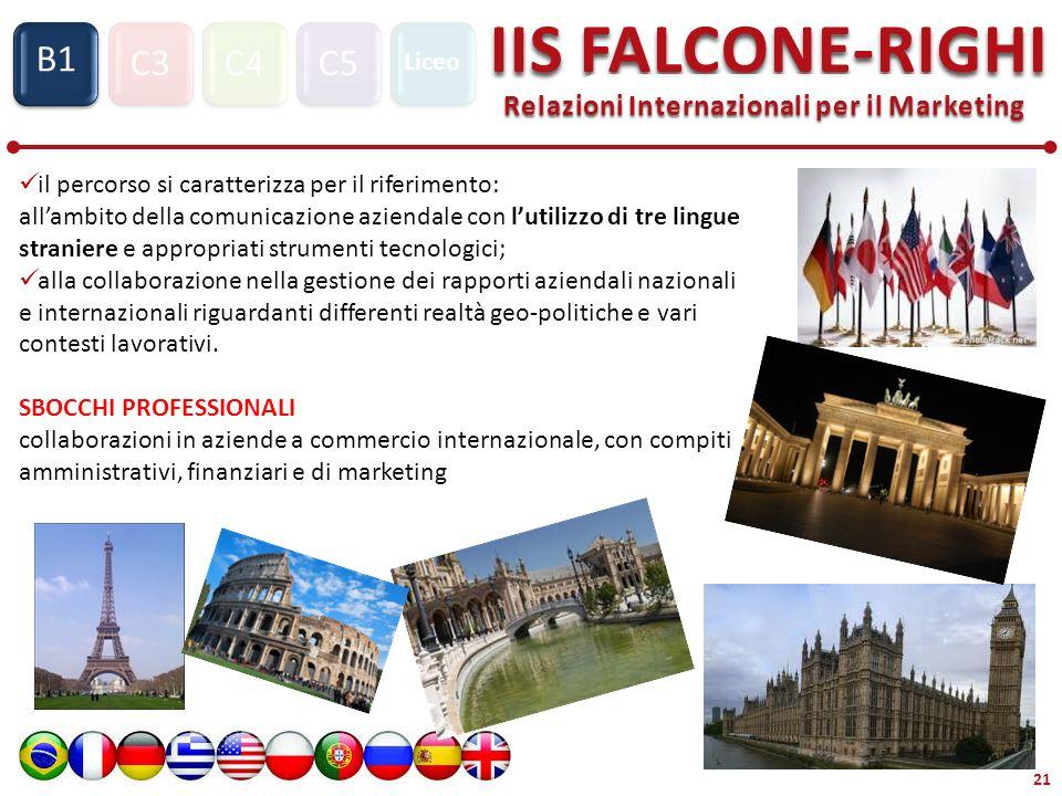 C3C4C5 IIS FALCONE-RIGHI Relazioni Internazionali per il Marketing S1 B1 Liceo 21 il percorso si caratterizza per il riferimento: allambito della comu