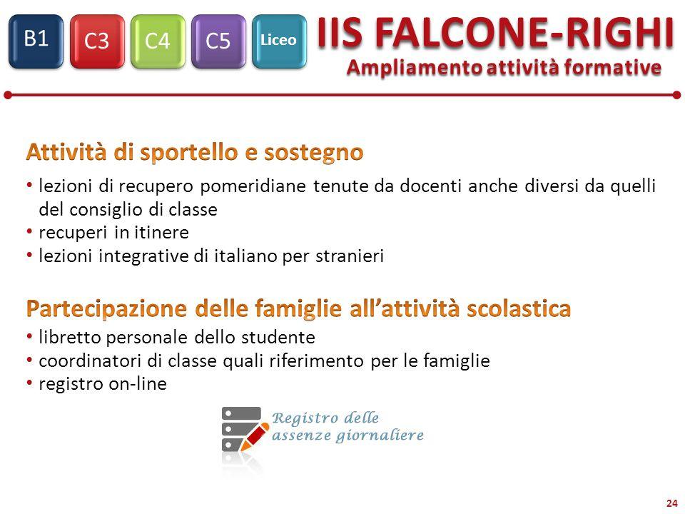 C3C4C5 IIS FALCONE-RIGHI S1 B1 Liceo 24 Ampliamento attività formative libretto personale dello studente coordinatori di classe quali riferimento per
