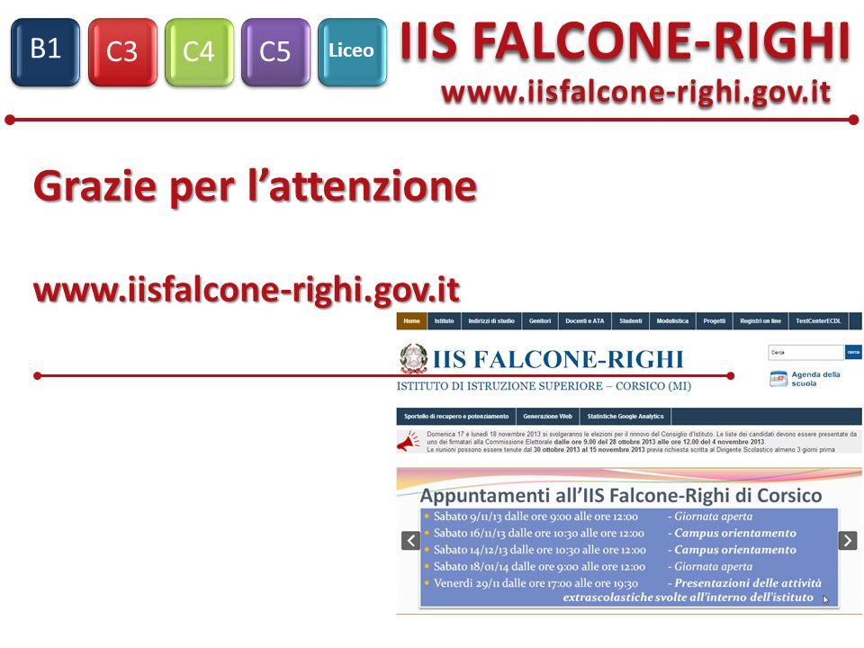 C3C4C5 IIS FALCONE-RIGHI S1 B1 Liceo Grazie per lattenzione Grazie per lattenzione www.iisfalcone-righi.gov.it www.iisfalcone-righi.gov.it