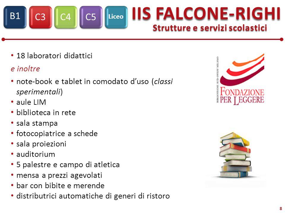 C3C4C5 IIS FALCONE-RIGHI S1 B1 Liceo 8 Strutture e servizi scolastici 18 laboratori didattici e inoltre note-book e tablet in comodato duso (classi sp