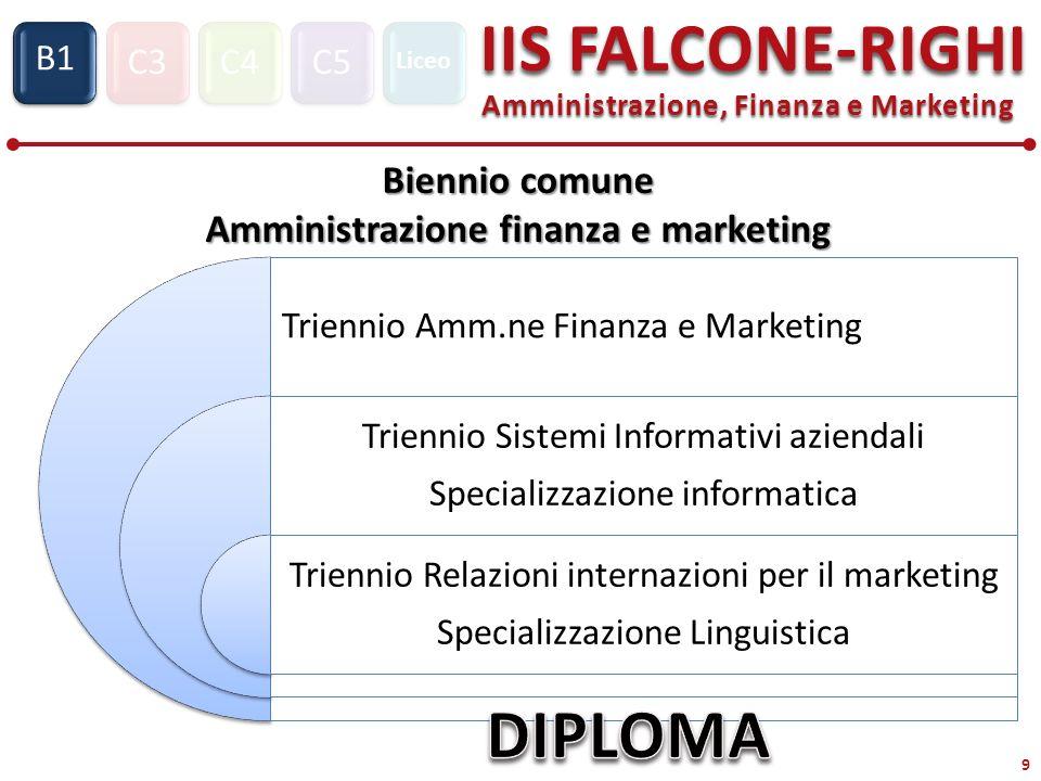 C3C4C5 IIS FALCONE-RIGHI Amministrazione, Finanza e Marketing S1 B1 Liceo 9 Biennio comune Amministrazione finanza e marketing Triennio Amm.ne Finanza