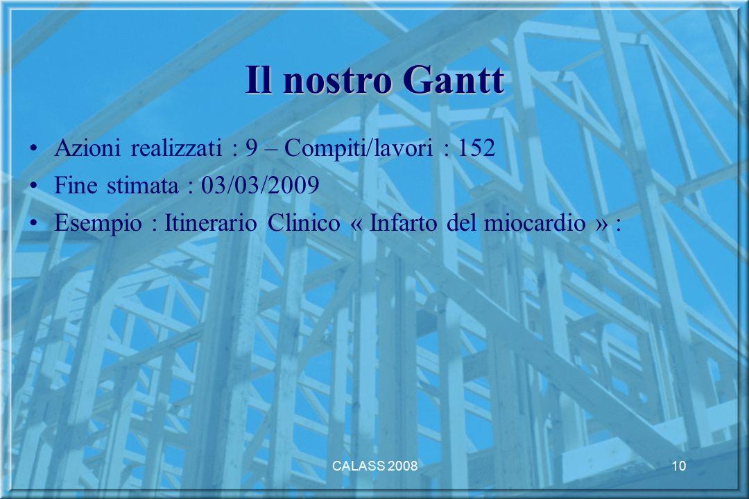 CALASS 200810 Il nostro Gantt Azioni realizzati : 9 – Compiti/lavori : 152 Fine stimata : 03/03/2009 Esempio : Itinerario Clinico « Infarto del miocardio » :