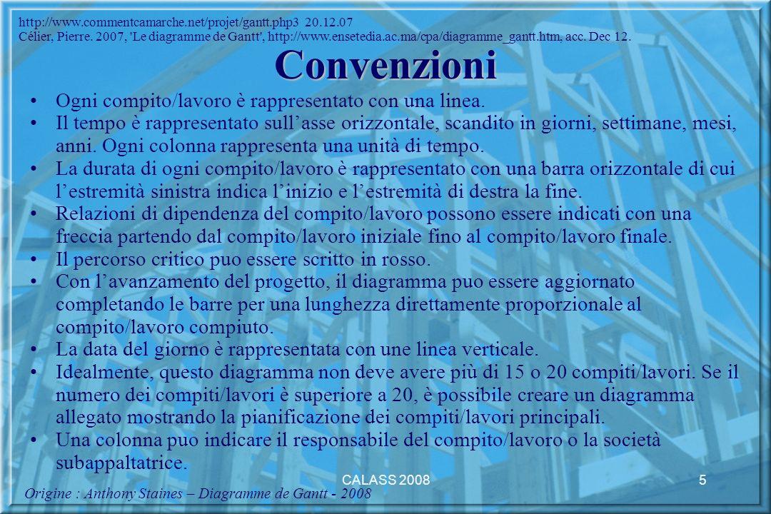 CALASS 20085 Convenzioni Ogni compito/lavoro è rappresentato con una linea.