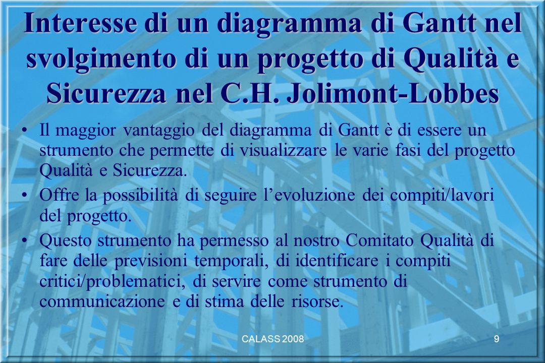 CALASS 20089 Interesse di un diagramma di Gantt nel svolgimento di un progetto di Qualità e Sicurezza nel C.H.