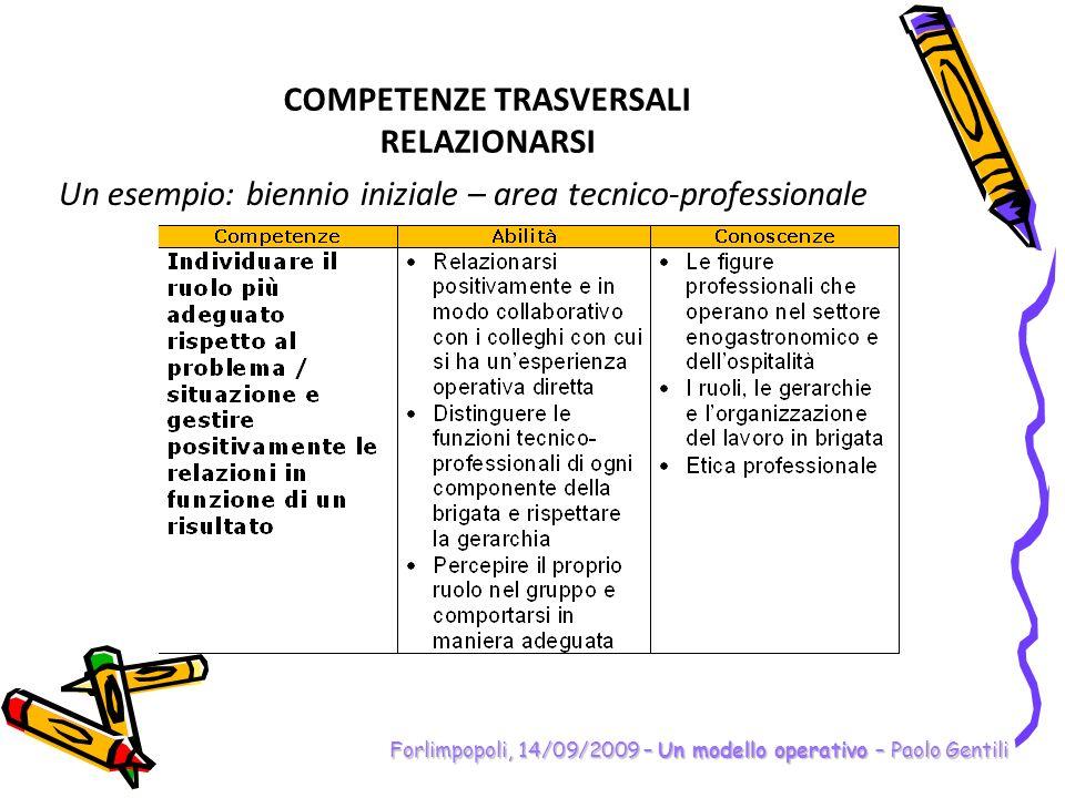 Forlimpopoli, 14/09/2009 – Un modello operativo – Paolo Gentili Un esempio: biennio iniziale – area tecnico-professionale COMPETENZE TRASVERSALI RELAZ