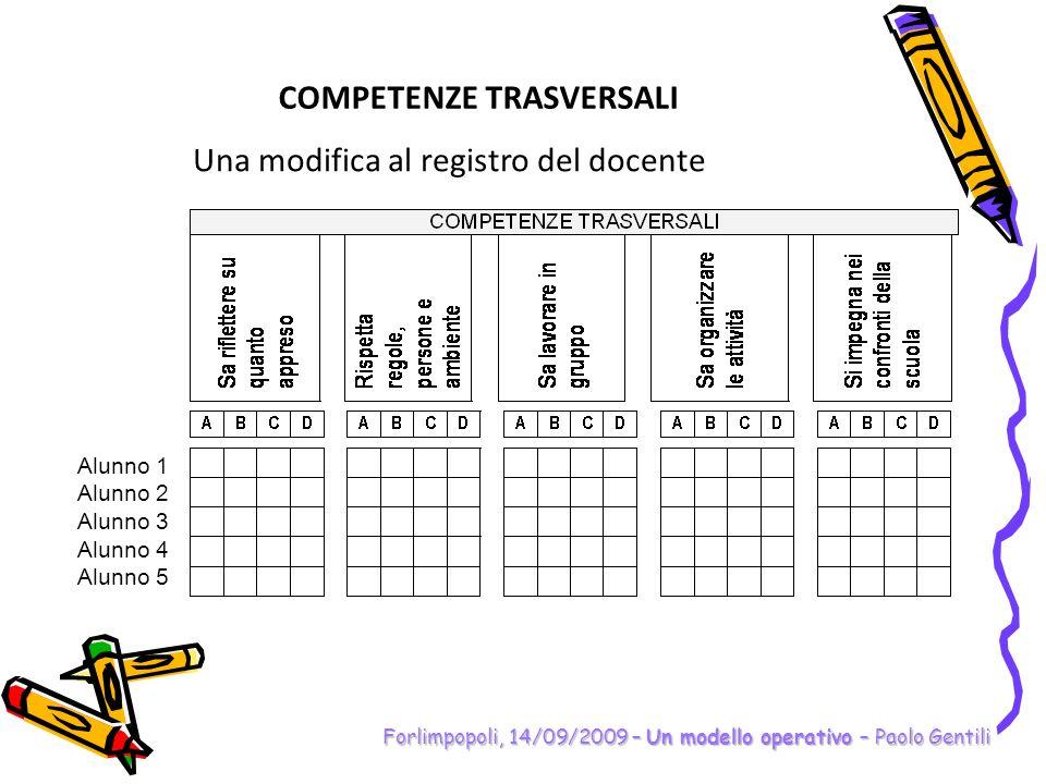 Forlimpopoli, 14/09/2009 – Un modello operativo – Paolo Gentili COMPETENZE TRASVERSALI Alunno 1 Alunno 2 Alunno 3 Alunno 4 Alunno 5 Una modifica al re