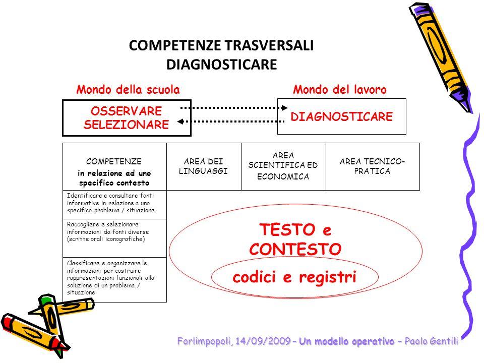 Forlimpopoli, 14/09/2009 – Un modello operativo – Paolo Gentili COMPETENZE TRASVERSALI DIAGNOSTICARE OSSERVARE SELEZIONARE DIAGNOSTICARE Mondo della s