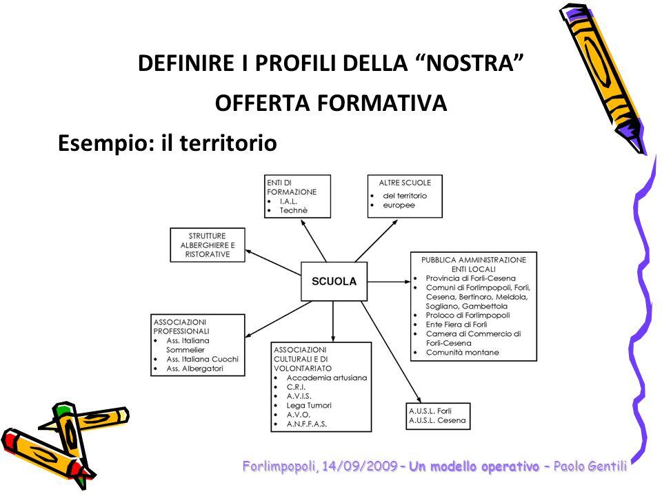 DEFINIRE I PROFILI DELLA NOSTRA OFFERTA FORMATIVA Esempio: il territorio Forlimpopoli, 14/09/2009 – Un modello operativo – Paolo Gentili