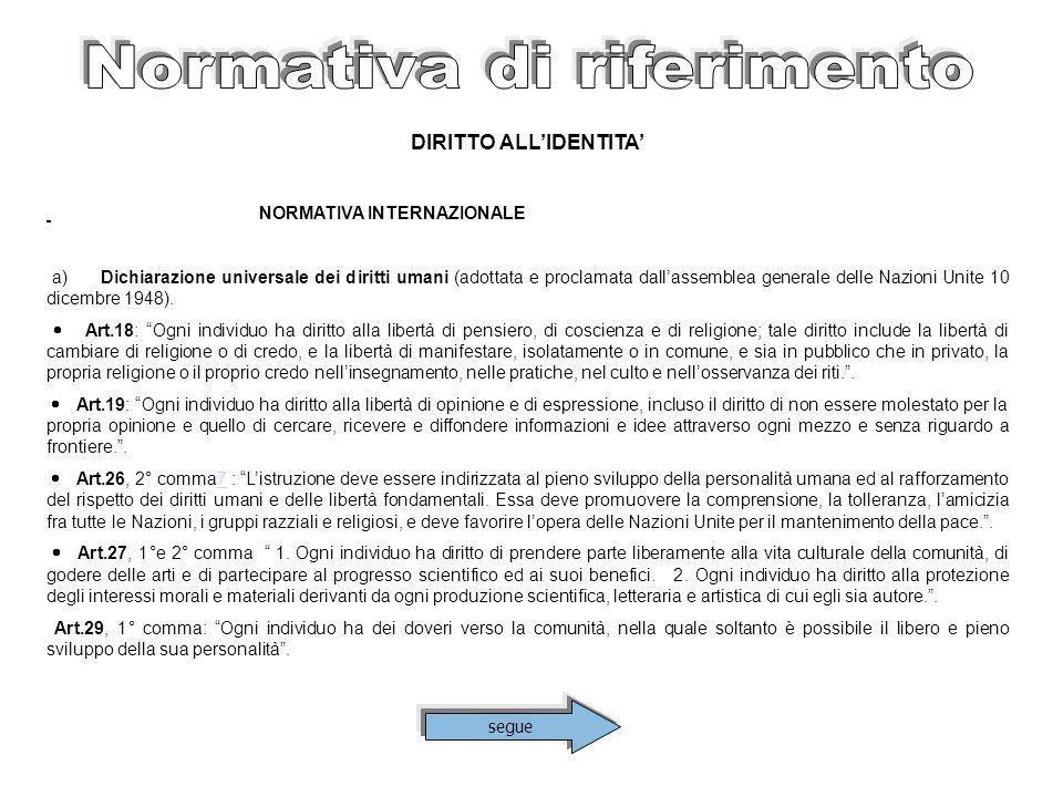 DIRITTO ALLIDENTITA NORMATIVA INTERNAZIONALE a) Dichiarazione universale dei diritti umani (adottata e proclamata dallassemblea generale delle Nazioni