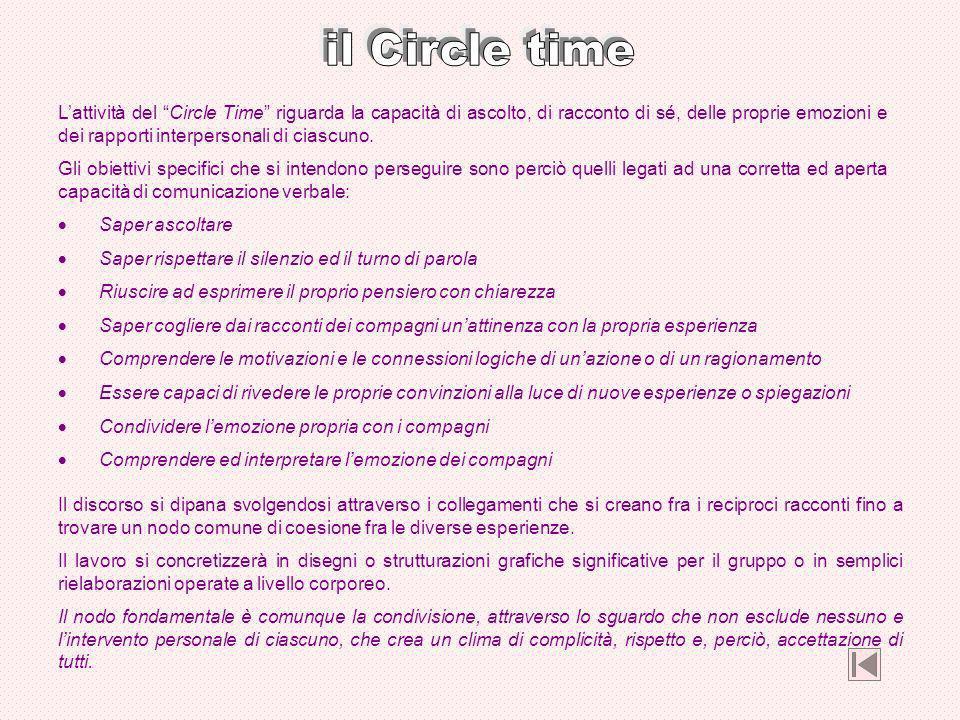 Lattività del Circle Time riguarda la capacità di ascolto, di racconto di sé, delle proprie emozioni e dei rapporti interpersonali di ciascuno. Gli ob