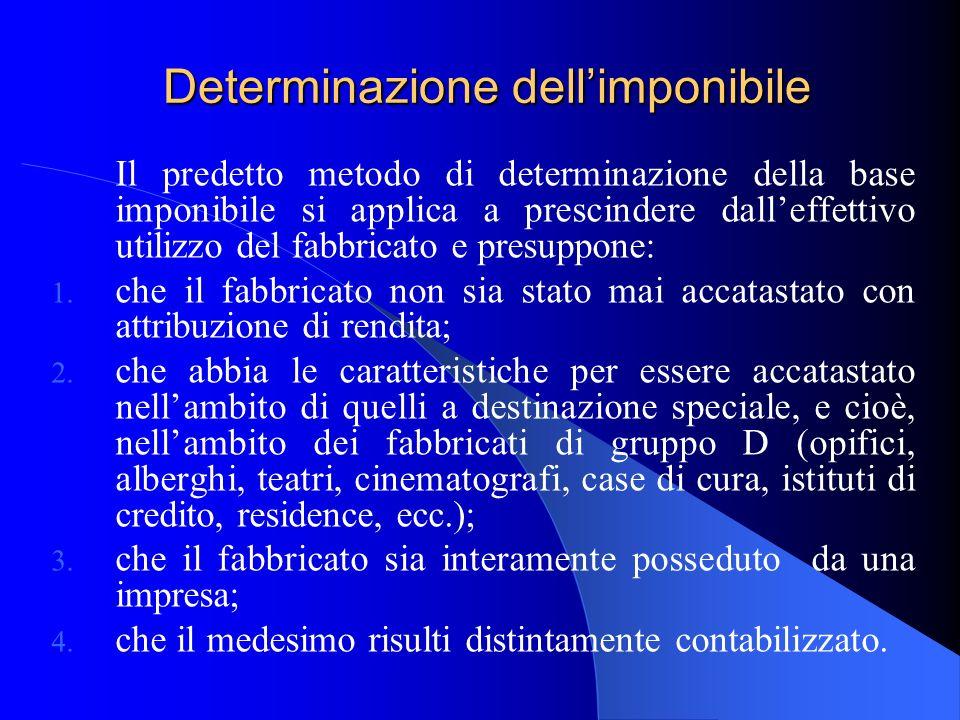 Determinazione dellimponibile Il predetto metodo di determinazione della base imponibile si applica a prescindere dalleffettivo utilizzo del fabbricato e presuppone: 1.