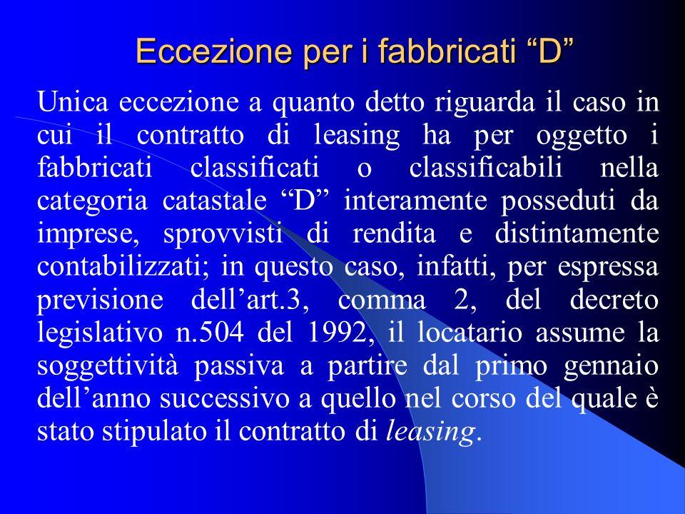 Eccezione per i fabbricati D Unica eccezione a quanto detto riguarda il caso in cui il contratto di leasing ha per oggetto i fabbricati classificati o