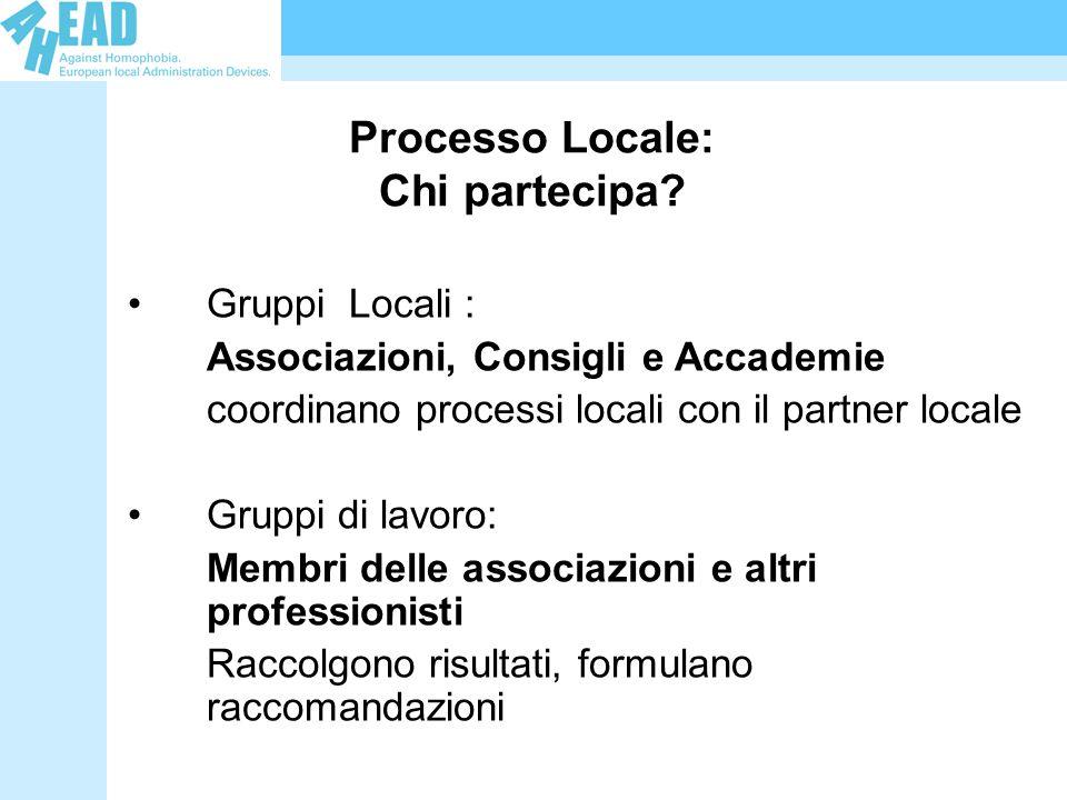 Processo Locale: Chi partecipa? Gruppi Locali : Associazioni, Consigli e Accademie coordinano processi locali con il partner locale Gruppi di lavoro: