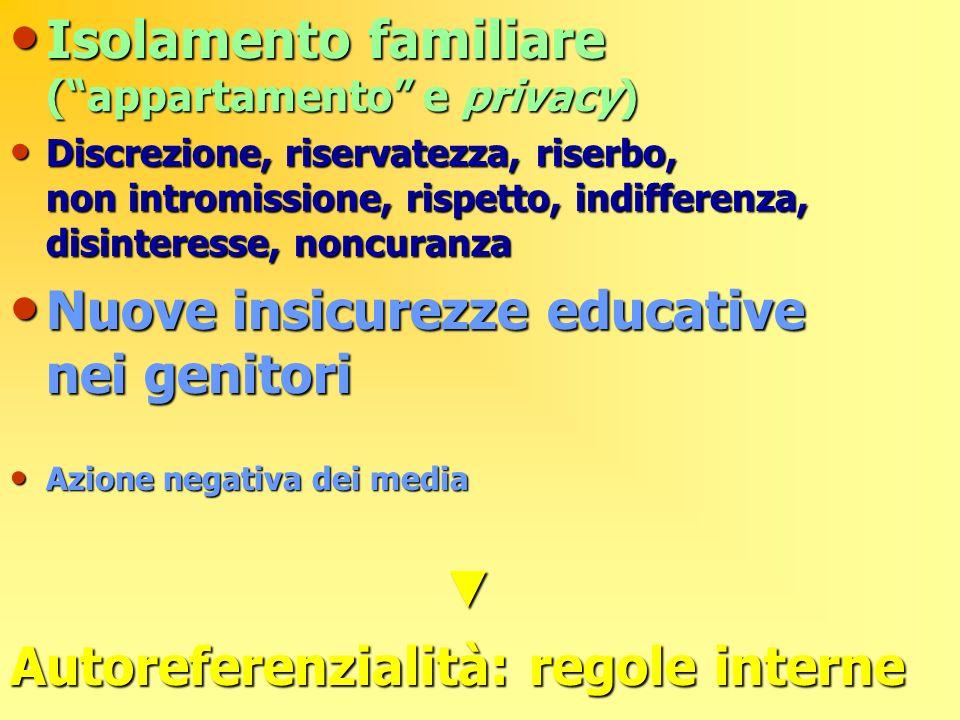 Isolamento familiare (appartamento e privacy) Isolamento familiare (appartamento e privacy) Discrezione, riservatezza, riserbo, non intromissione, ris