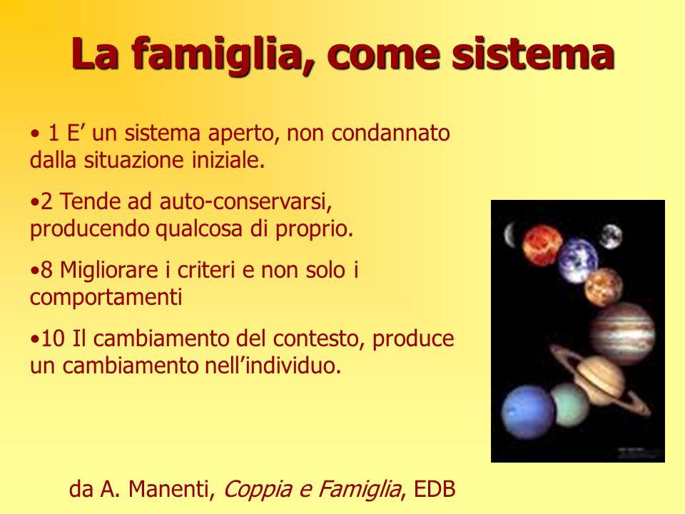 La famiglia, come sistema 1 E un sistema aperto, non condannato dalla situazione iniziale. 2 Tende ad auto-conservarsi, producendo qualcosa di proprio