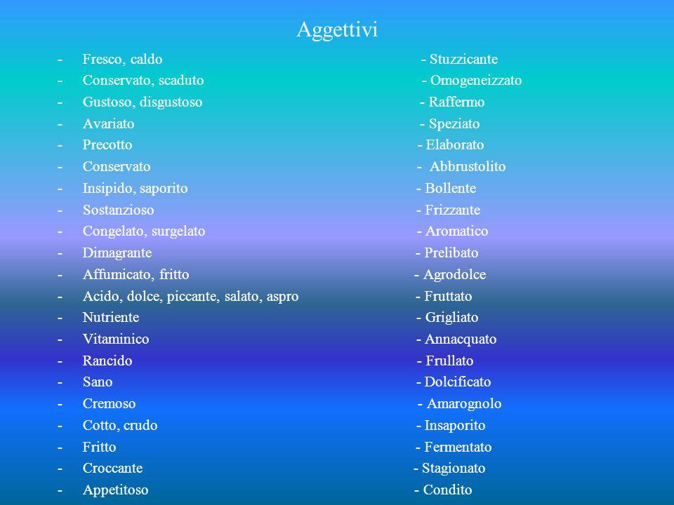 Tabelle nutrizionali Acqua SantAnna Bicarbonati HCO 3 26.2 Solfati SO 4 7.8 Silice SiO 2 5.2 Sodio Na + 0.9 Calcio Ca ++ 10.5 Nitrati No3-0.9 Fluoruri0.04 Ammoniaca (Nh 4 + ) e Nitriti (NO 2 - )Non rilevati