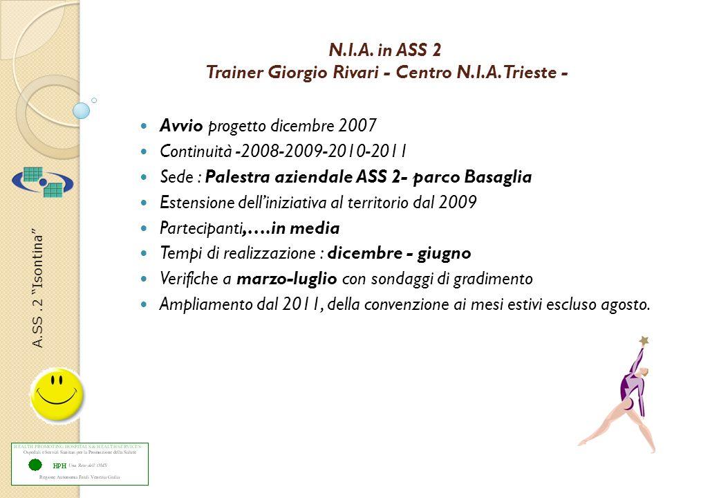 A.SS.2 Isontina N.I.A. in ASS 2 Trainer Giorgio Rivari - Centro N.I.A. Trieste - Avvio progetto dicembre 2007 Continuità -2008-2009-2010-2011 Sede : P