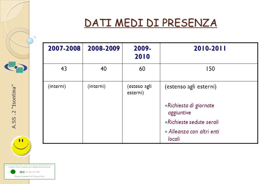 A.SS.2 Isontina DATI MEDI DI PRESENZA 2007-20082008-2009 2009- 2010 2010-2011 434060150 (interni) (esteso agli esterni) (estenso agli esterni) Richies