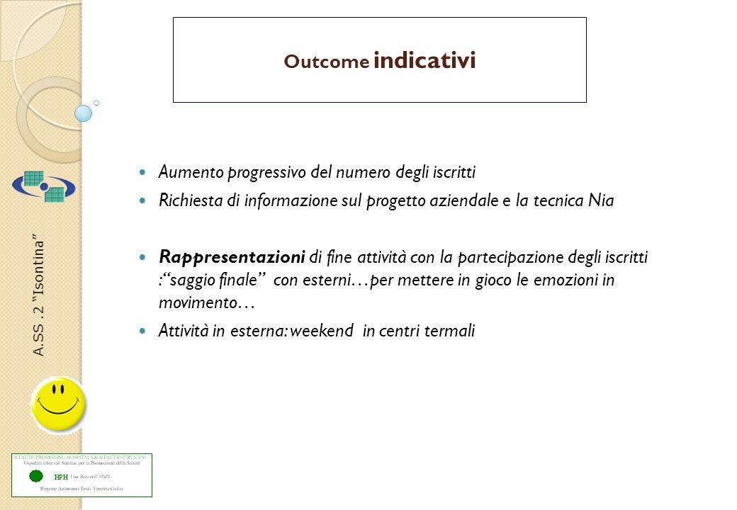 A.SS.2 Isontina Outcome indicativi Aumento progressivo del numero degli iscritti Richiesta di informazione sul progetto aziendale e la tecnica Nia Rap
