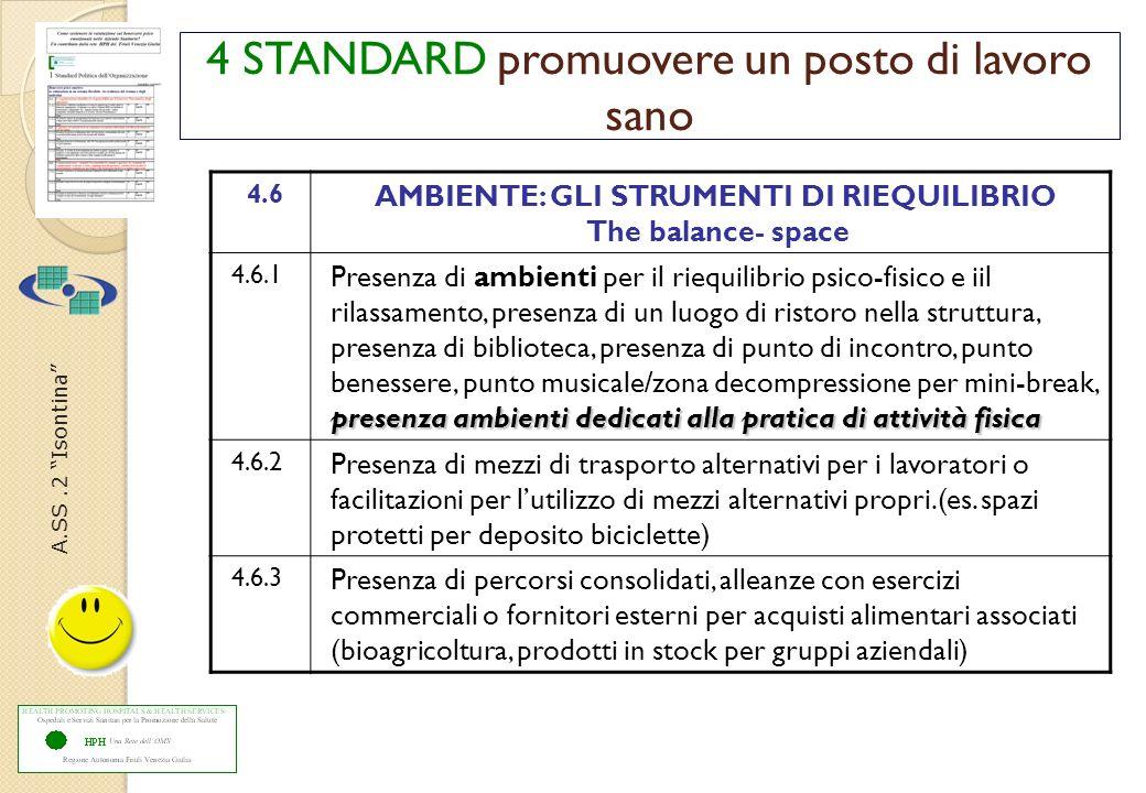 A.SS.2 Isontina 4 STANDARD promuovere un posto di lavoro sano 4.6 AMBIENTE: GLI STRUMENTI DI RIEQUILIBRIO The balance- space 4.6.1 presenza ambienti d