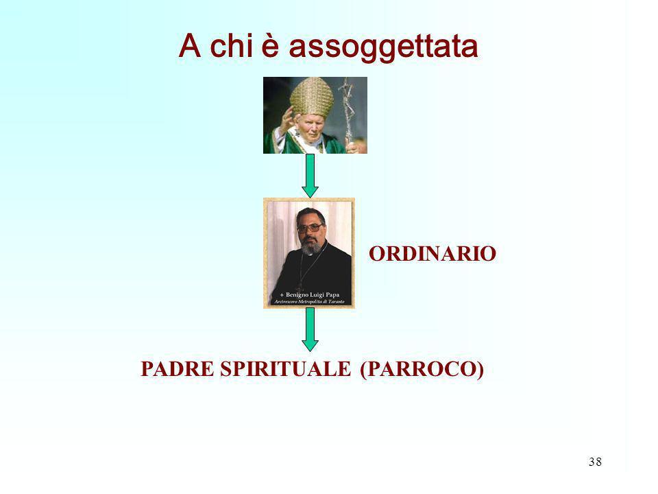 38 A chi è assoggettata PADRE SPIRITUALE (PARROCO) ORDINARIO