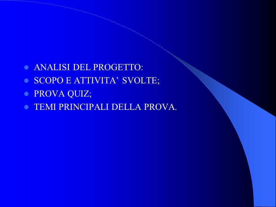I.T.C. L. PILLA ADERISCE AL PROGETTO ENERGIA IN GIOCO 2008