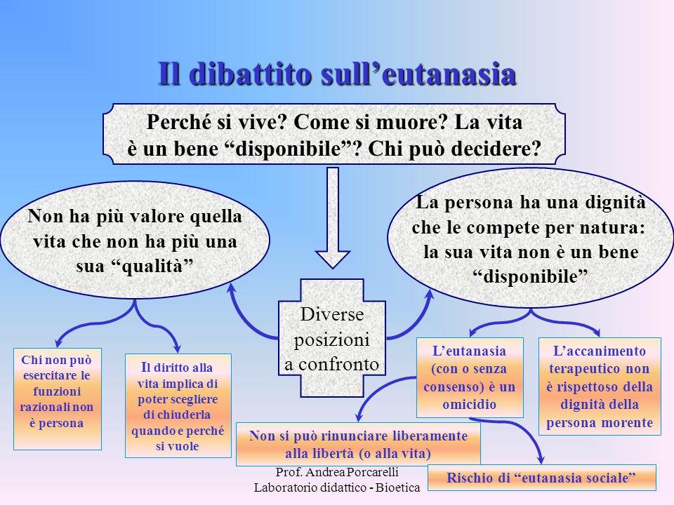 Prof. Andrea Porcarelli Laboratorio didattico - Bioetica Il dibattito sulleutanasia Diverse posizioni a confronto Non ha più valore quella vita che no