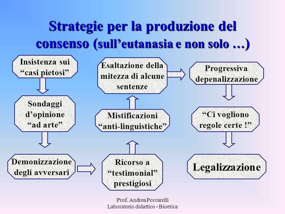 Prof. Andrea Porcarelli Laboratorio didattico - Bioetica Strategie per la produzione del consenso ( sulleutanasia e non solo … ) Insistenza sui casi p