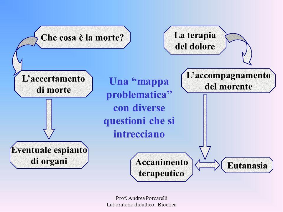 Prof. Andrea Porcarelli Laboratorio didattico - Bioetica Una mappa problematica con diverse questioni che si intrecciano Che cosa è la morte? Laccerta