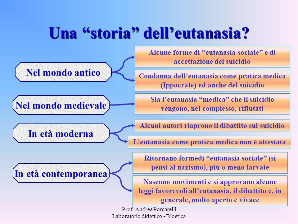 Prof. Andrea Porcarelli Laboratorio didattico - Bioetica Una storia delleutanasia? Nel mondo antico Alcune forme di eutanasia sociale e di accettazion