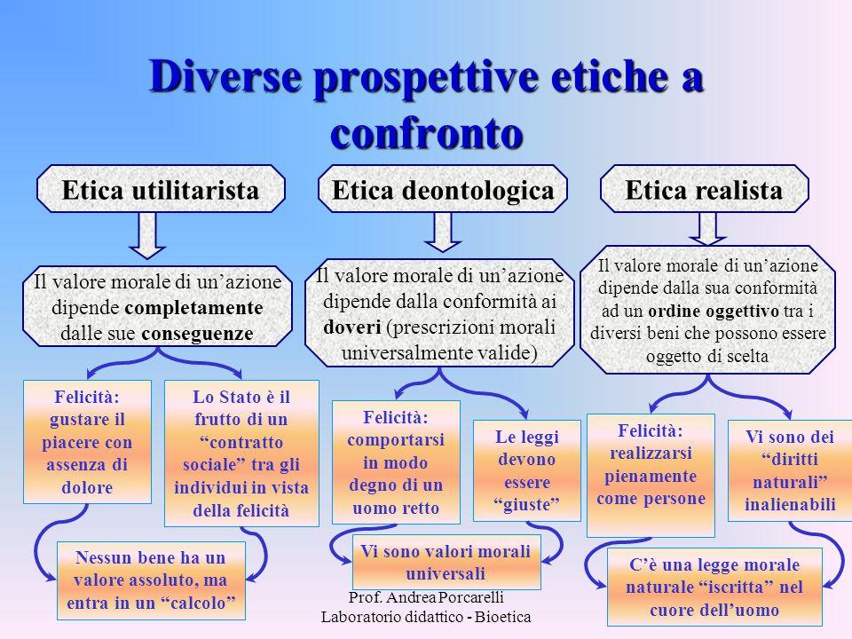Prof. Andrea Porcarelli Laboratorio didattico - Bioetica Diverse prospettive etiche a confronto Il valore morale di unazione dipende completamente dal
