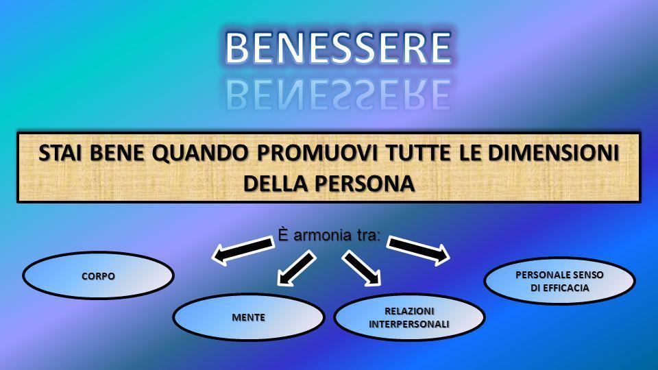 STAI BENE QUANDO PROMUOVI TUTTE LE DIMENSIONI DELLA PERSONA È armonia tra: CORPO MENTE PERSONALE SENSO DI EFFICACIA RELAZIONI INTERPERSONALI