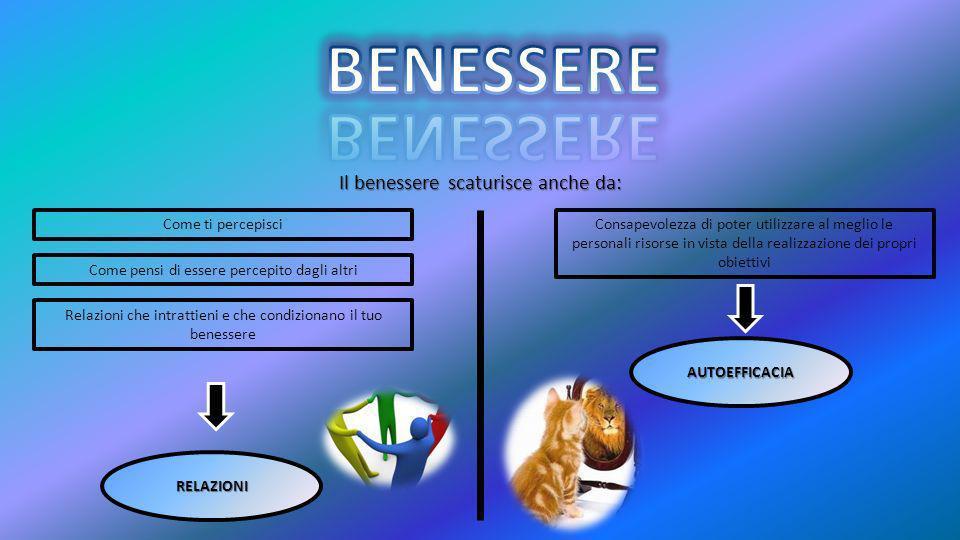 BENESSERE= CORPO + MENTE + RELAZIONI + AUTOEFFICACIA La formula del benessere è dunque la seguente: