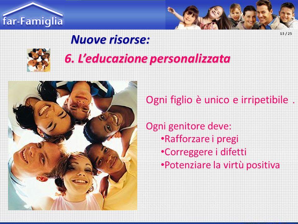 Nuove risorse: Nuove risorse: 6. Leducazione personalizzata Ogni figlio è unico e irripetibile. Ogni genitore deve: Rafforzare i pregi Correggere i di