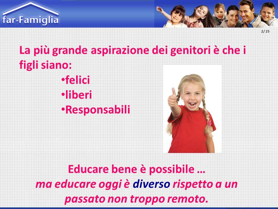 La più grande aspirazione dei genitori è che i figli siano: felici liberi Responsabili Educare bene è possibile … ma educare oggi è diverso rispetto a