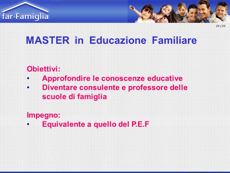 MASTER in Educazione Familiare Obiettivi: Approfondire le conoscenze educative Diventare consulente e professore delle scuole di famiglia Impegno: Equ