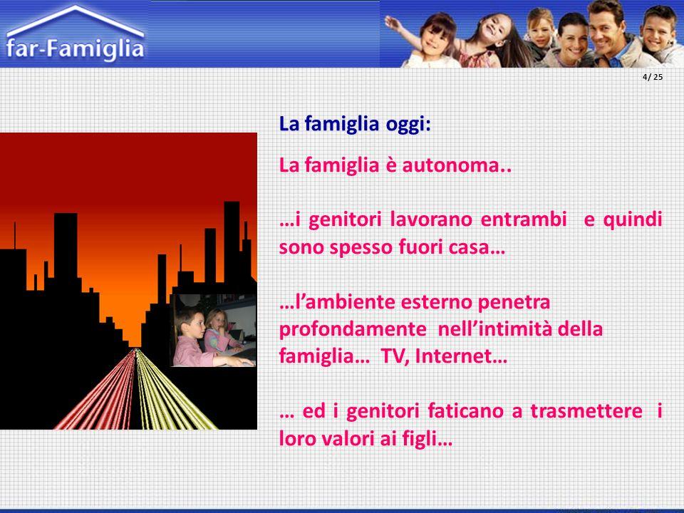 La famiglia oggi: La famiglia è autonoma.. …i genitori lavorano entrambi e quindi sono spesso fuori casa… …lambiente esterno penetra profondamente nel