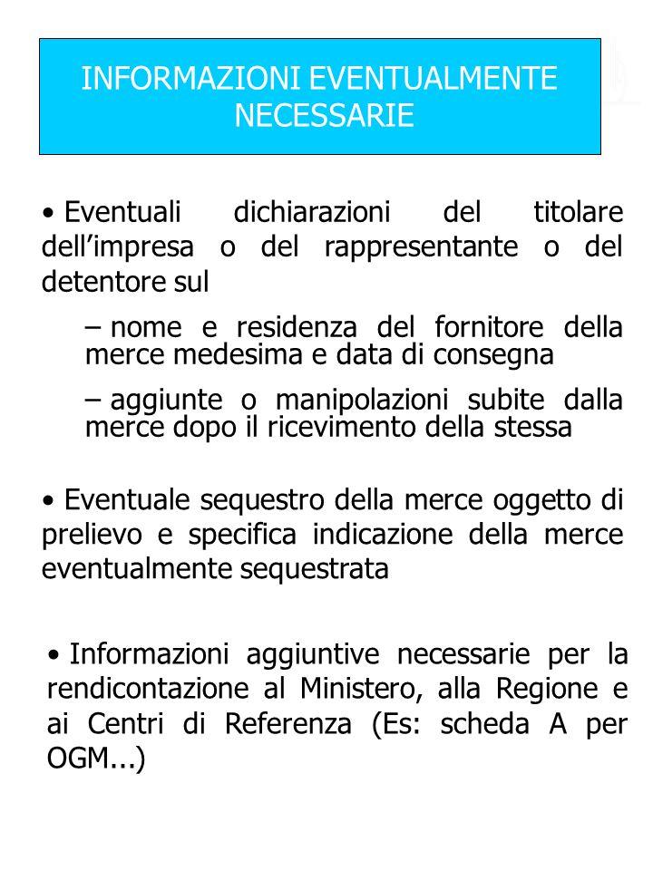 Eventuali dichiarazioni del titolare dellimpresa o del rappresentante o del detentore sul – nome e residenza del fornitore della merce medesima e data
