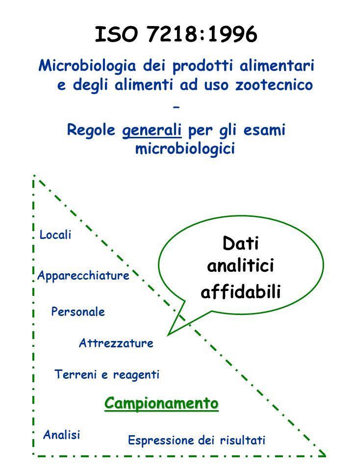 ISO 7218:1996 Locali Espressione dei risultati Campionamento Apparecchiature Terreni e reagenti Attrezzature Personale Analisi Dati analitici affidabi