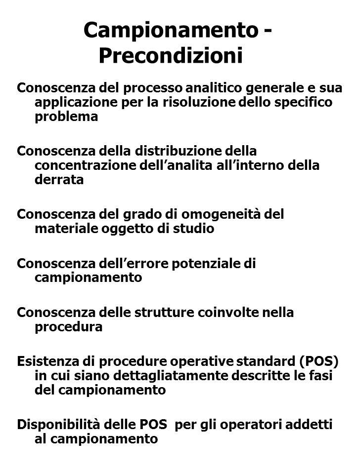 Campionamento - Precondizioni Conoscenza del processo analitico generale e sua applicazione per la risoluzione dello specifico problema Conoscenza del