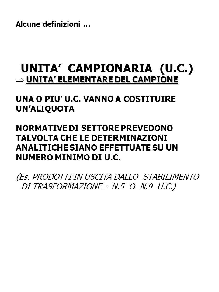 Alcune definizioni … UNITA CAMPIONARIA (U.C.) UNITA ELEMENTARE DEL CAMPIONE UNA O PIU U.C. VANNO A COSTITUIRE UNALIQUOTA NORMATIVE DI SETTORE PREVEDON