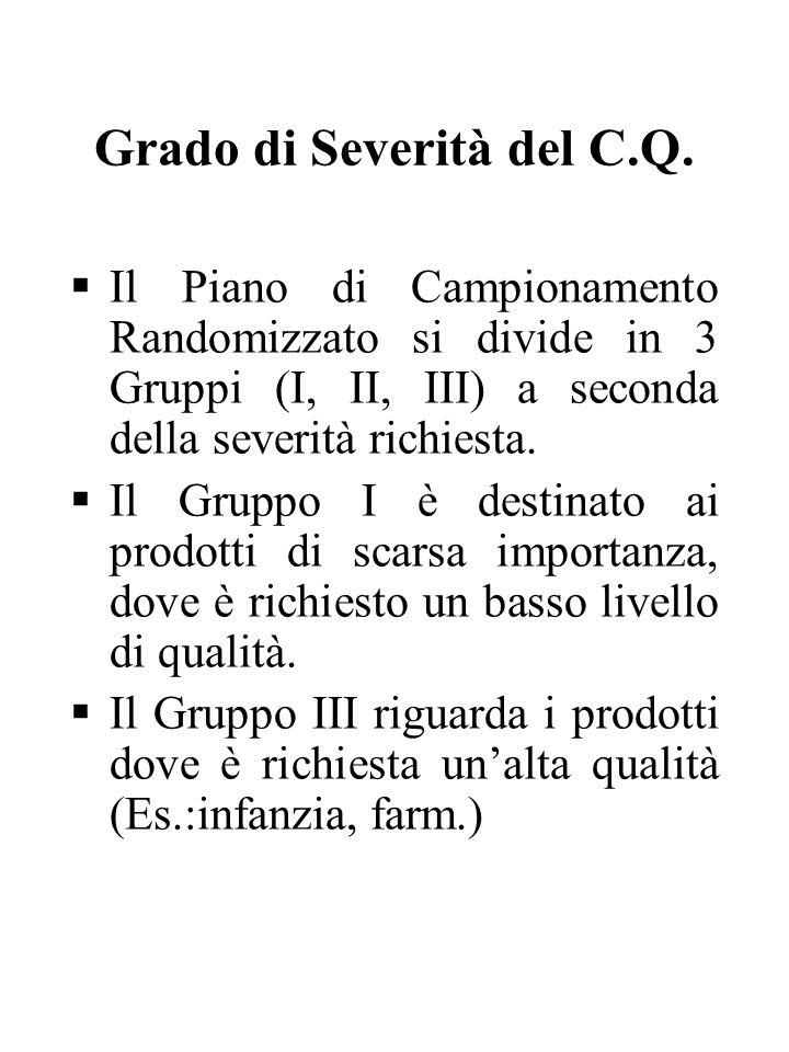 Grado di Severità del C.Q. Il Piano di Campionamento Randomizzato si divide in 3 Gruppi (I, II, III) a seconda della severità richiesta. Il Gruppo I è