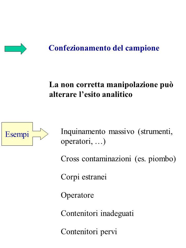 Confezionamento del campione La non corretta manipolazione può alterare lesito analitico Inquinamento massivo (strumenti, operatori, …) Cross contamin