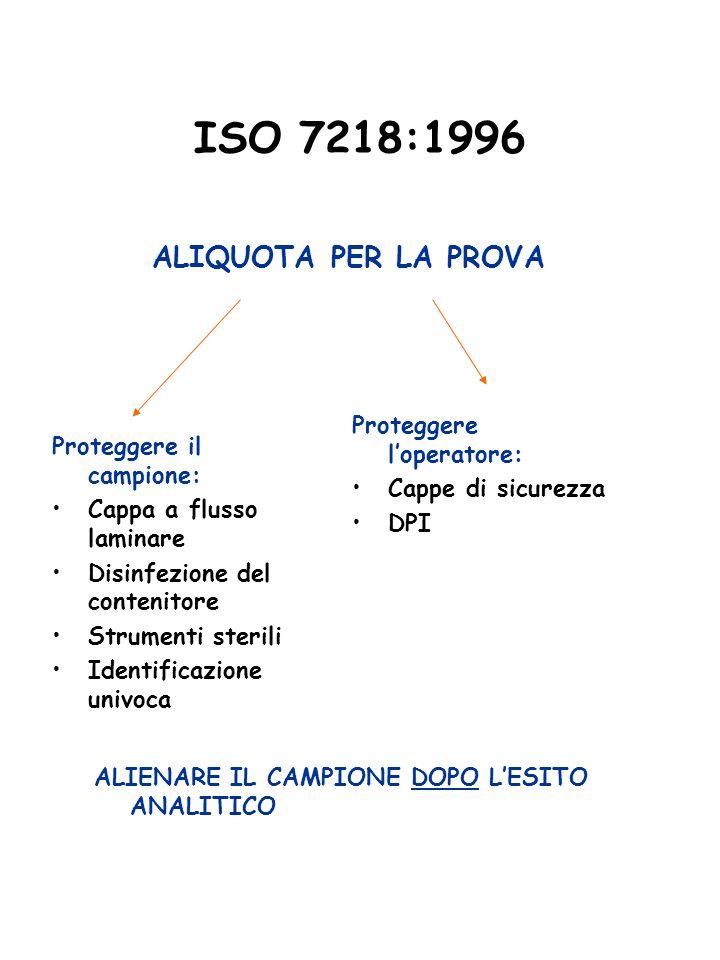 ISO 7218:1996 ALIQUOTA PER LA PROVA Proteggere il campione: Cappa a flusso laminare Disinfezione del contenitore Strumenti sterili Identificazione uni