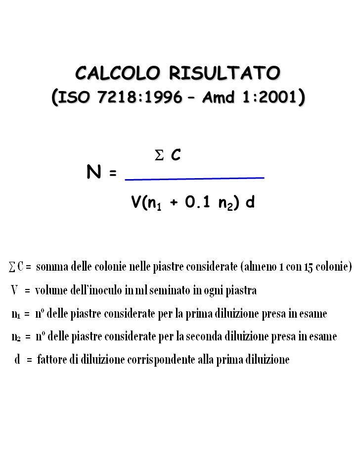 CALCOLO RISULTATO ( ISO 7218:1996 – Amd 1:2001 ) V(n 1 + 0.1 n 2 ) d C N =