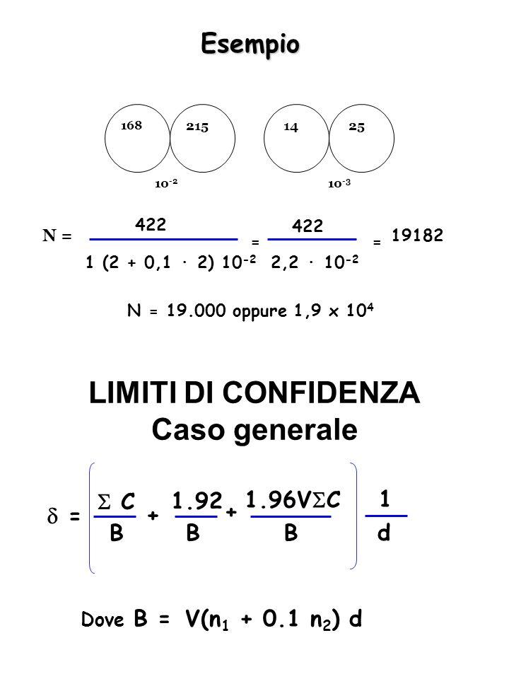 Esempio 1 (2 + 0,1 · 2) 10 -2 422 N = 2,2 · 10 -2 422 215 168 25 14 10 -2 10 -3 = 19182 = N = 19.000 oppure 1,9 x 10 4 V(n 1 + 0.1 n 2 ) d C = LIMITI